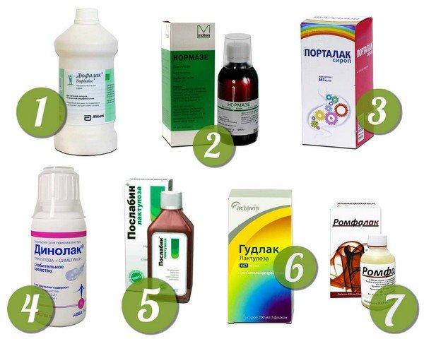 препараты от запора