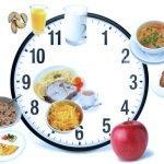 Питание по часам