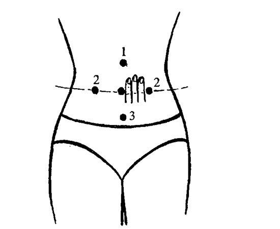 массажные точки на животе