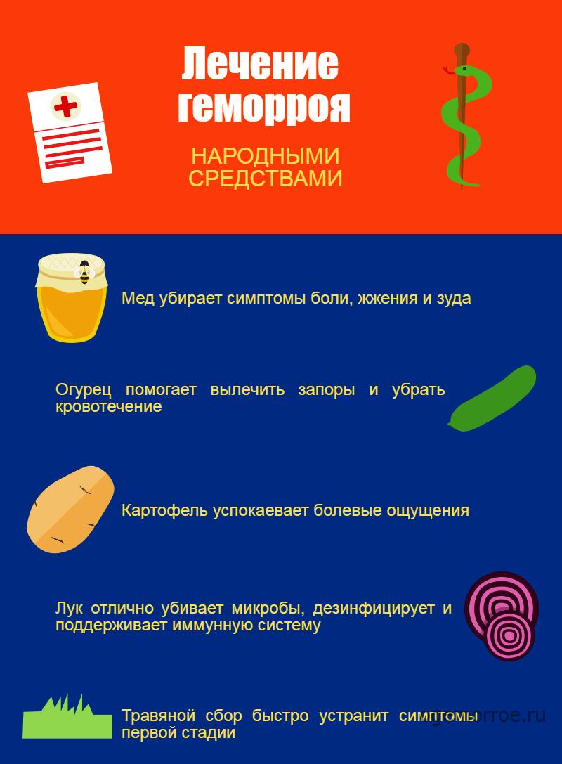 Прополис При Геморрое